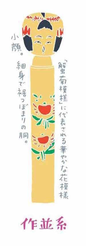 080517_kokeshi_sakunami