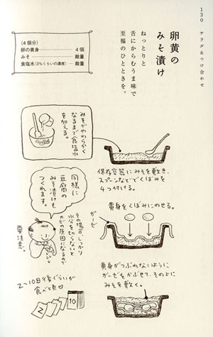 090808_hakkou_miso